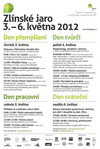 2. ročník, Zlínské jaro 2012: Rituály normalizace